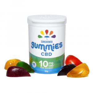 Gummies CBD